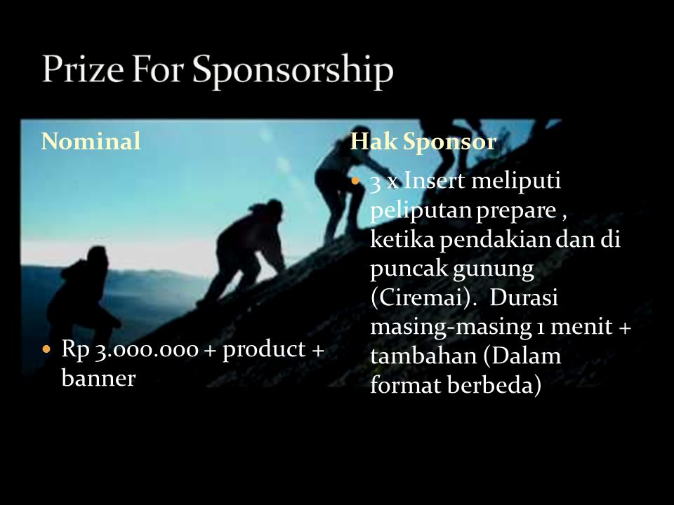 Nominal Rp 3.000.000 + product + banner 3 x Insert meliputi peliputan prepare, ketika pendakian dan di puncak gunung (Ciremai). Durasi masing-masing 1
