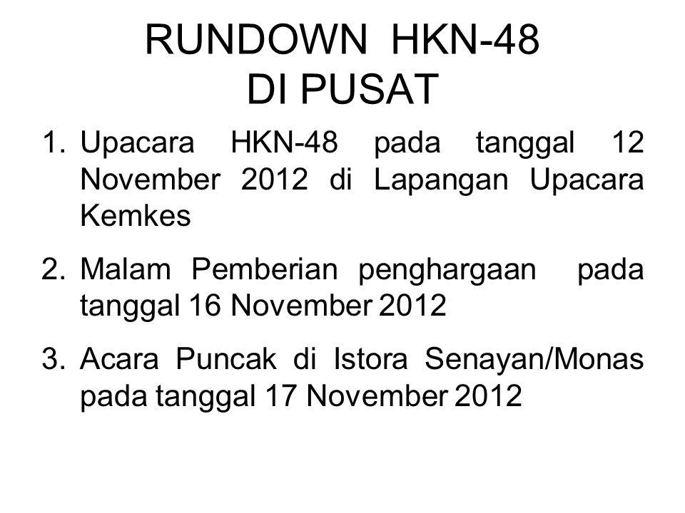 RUNDOWN HKN-48 DI PUSAT 1.Upacara HKN-48 pada tanggal 12 November 2012 di Lapangan Upacara Kemkes 2.Malam Pemberian penghargaan pada tanggal 16 Novemb