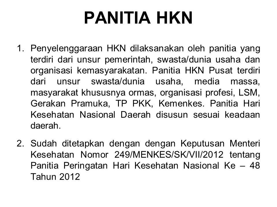 PANITIA HKN 1.Penyelenggaraan HKN dilaksanakan oleh panitia yang terdiri dari unsur pemerintah, swasta/dunia usaha dan organisasi kemasyarakatan. Pani