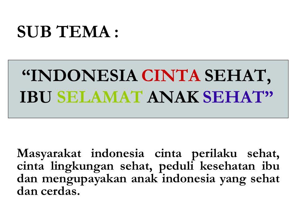 """SUB TEMA : """"INDONESIA CINTA SEHAT, IBU SELAMAT ANAK SEHAT"""" Masyarakat indonesia cinta perilaku sehat, cinta lingkungan sehat, peduli kesehatan ibu dan"""