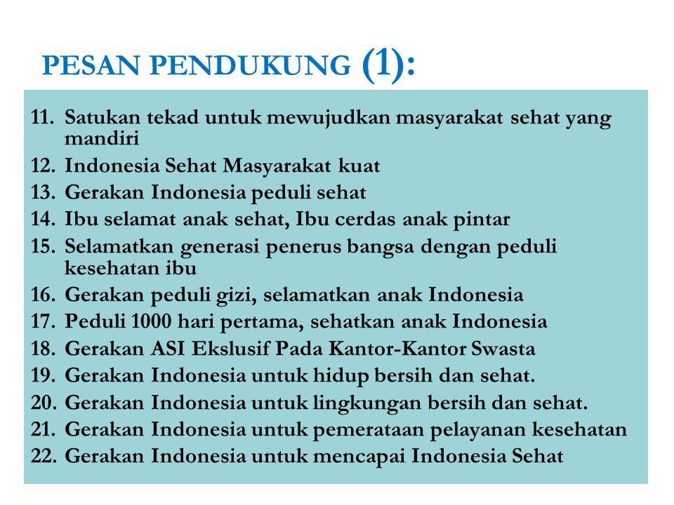 PESAN PENDUKUNG (1): 11.Satukan tekad untuk mewujudkan masyarakat sehat yang mandiri 12.Indonesia Sehat Masyarakat kuat 13.Gerakan Indonesia peduli se