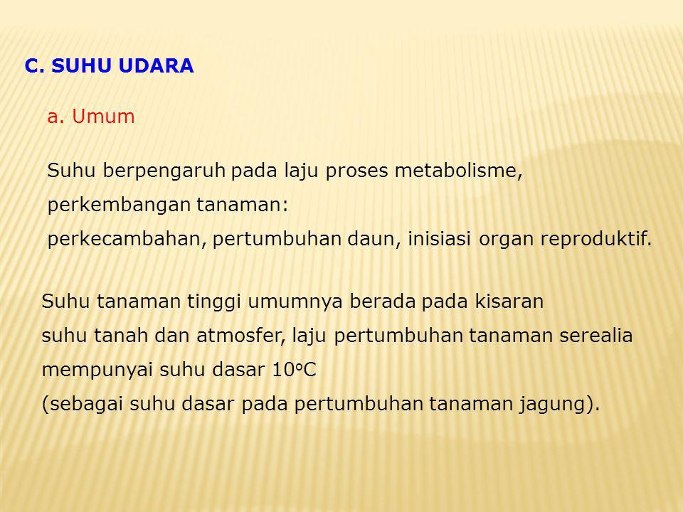 C. SUHU UDARA a. Umum Suhu berpengaruh pada laju proses metabolisme, perkembangan tanaman: perkecambahan, pertumbuhan daun, inisiasi organ reproduktif