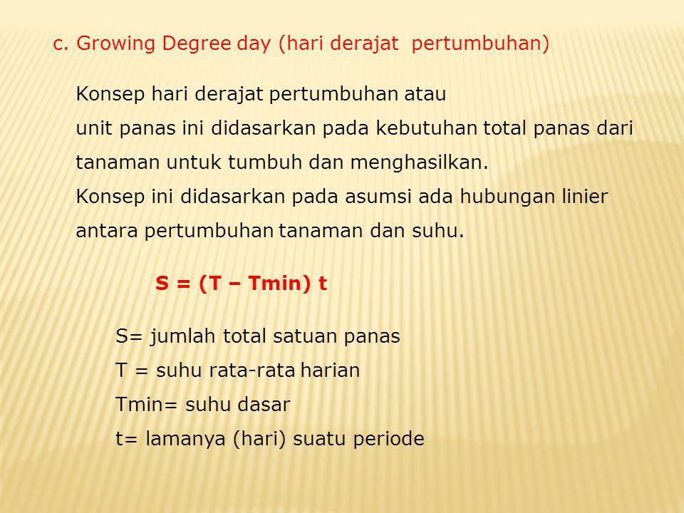 c. Growing Degree day (hari derajat pertumbuhan) Konsep hari derajat pertumbuhan atau unit panas ini didasarkan pada kebutuhan total panas dari tanama