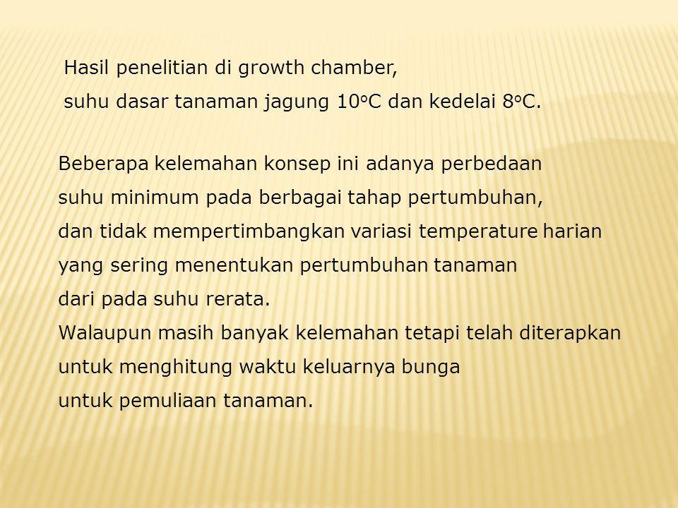 Hasil penelitian di growth chamber, suhu dasar tanaman jagung 10 o C dan kedelai 8 o C. Beberapa kelemahan konsep ini adanya perbedaan suhu minimum pa