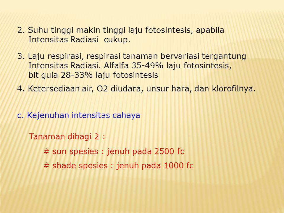 Oldeman menghitung kira-kira curah hujan 100mm/bln cukup untuk tanaman palawija, sedangkan tanaman padi sawah sebesar 200mm/bln.