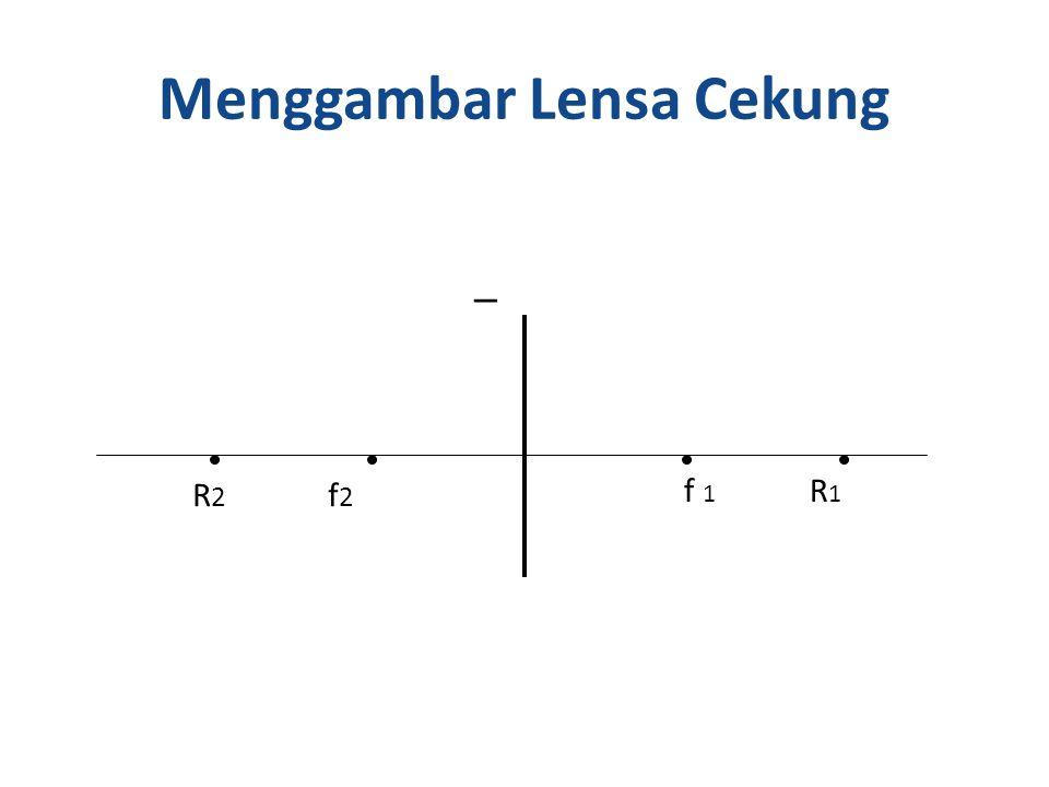 Menggambar Lensa Cekung _ f 1 R 1 R 2 f 2