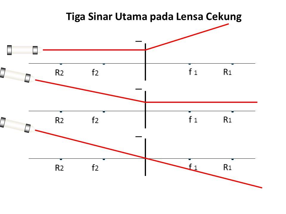 Tiga Sinar Utama pada Lensa Cekung _ f 1 R 1 R 2 f 2 _ f 1 R 1 R 2 f 2 _ f 1 R 1 R 2 f 2