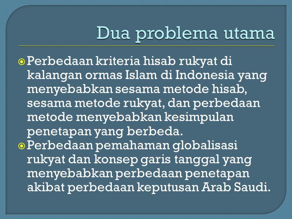  Perbedaan kriteria hisab rukyat di kalangan ormas Islam di Indonesia yang menyebabkan sesama metode hisab, sesama metode rukyat, dan perbedaan metod