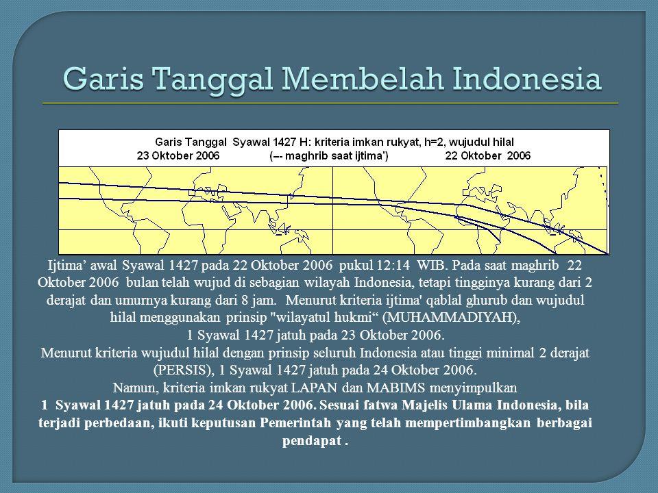 Ijtima' awal Syawal 1427 pada 22 Oktober 2006 pukul 12:14 WIB. Pada saat maghrib 22 Oktober 2006 bulan telah wujud di sebagian wilayah Indonesia, teta