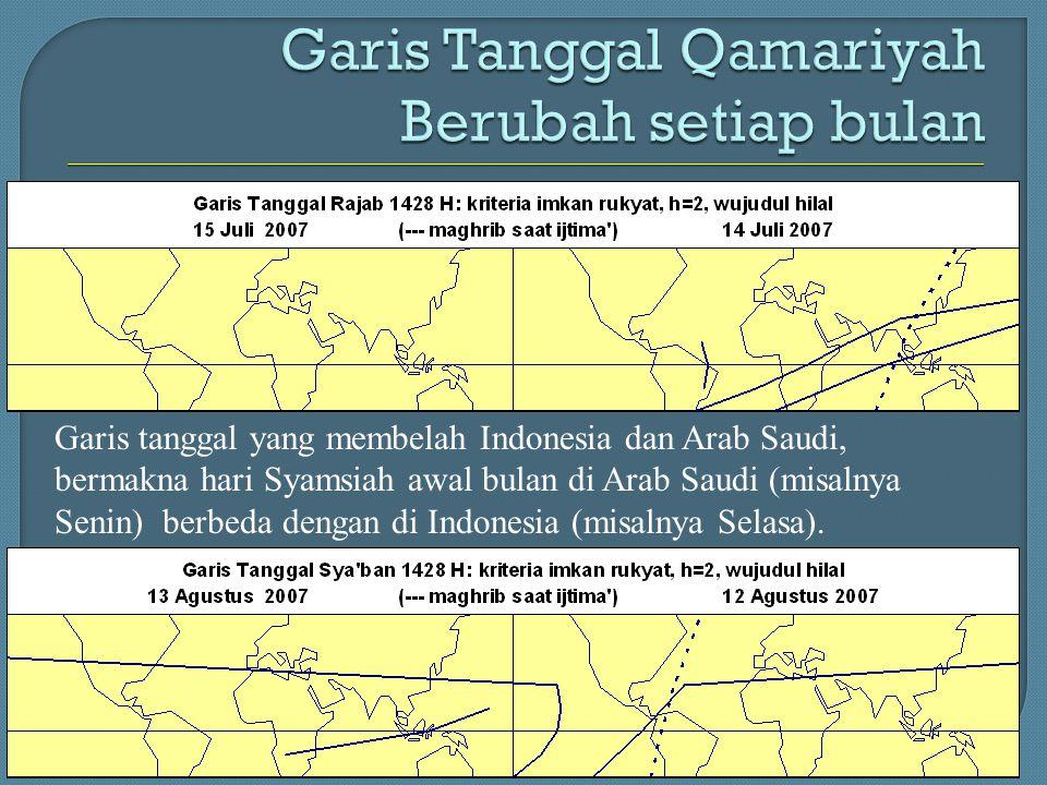 Garis tanggal yang membelah Indonesia dan Arab Saudi, bermakna hari Syamsiah awal bulan di Arab Saudi (misalnya Senin) berbeda dengan di Indonesia (mi