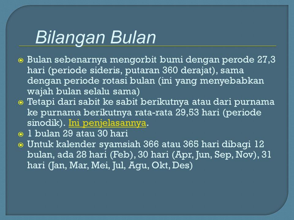  Islam: penentuan Ramadan, Idul Fitri, dan Idul Adha serta hari besar lainnya.