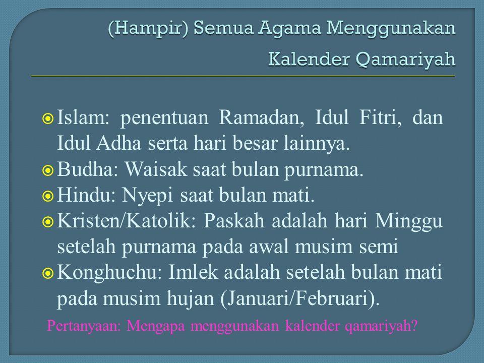  Islam: penentuan Ramadan, Idul Fitri, dan Idul Adha serta hari besar lainnya.  Budha: Waisak saat bulan purnama.  Hindu: Nyepi saat bulan mati. 