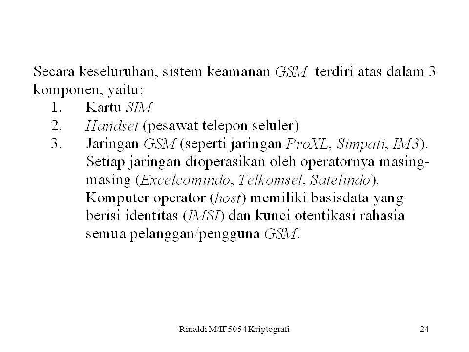 Rinaldi M/IF5054 Kriptografi24