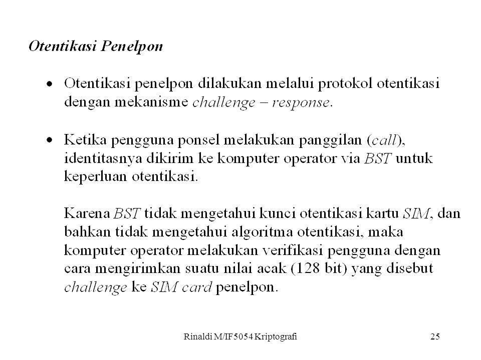 Rinaldi M/IF5054 Kriptografi25