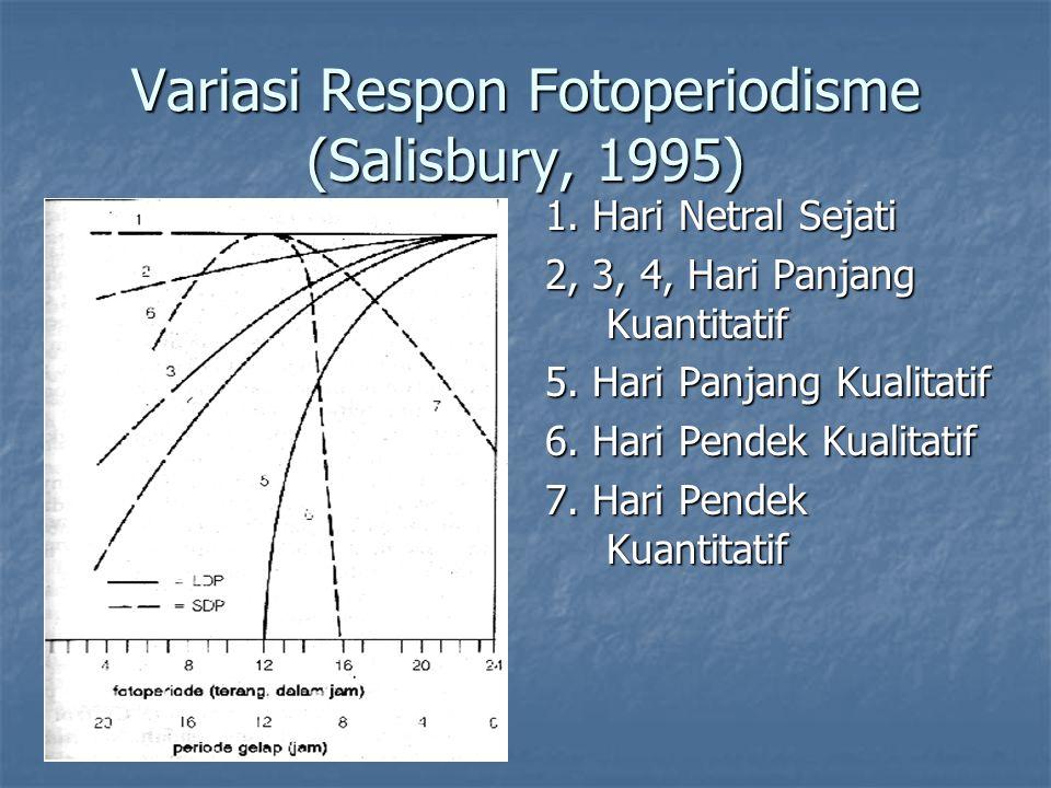 Variasi Respon Fotoperiodisme (Salisbury, 1995) 1. Hari Netral Sejati 2, 3, 4, Hari Panjang Kuantitatif 5. Hari Panjang Kualitatif 6. Hari Pendek Kual