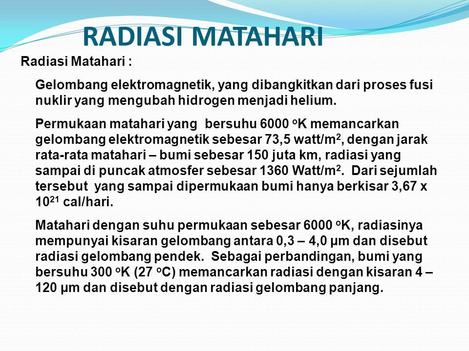 RADIASI MATAHARI Radiasi Matahari : Gelombang elektromagnetik, yang dibangkitkan dari proses fusi nuklir yang mengubah hidrogen menjadi helium.