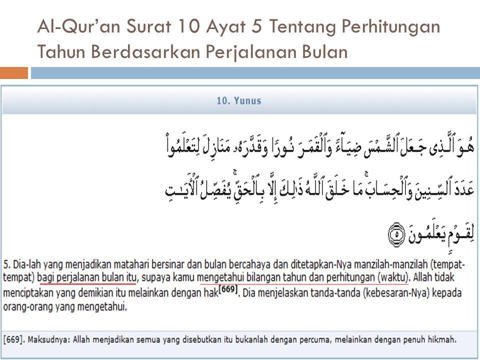 Al-Qur'an Surat 10 Ayat 5 Tentang Perhitungan Tahun Berdasarkan Perjalanan Bulan