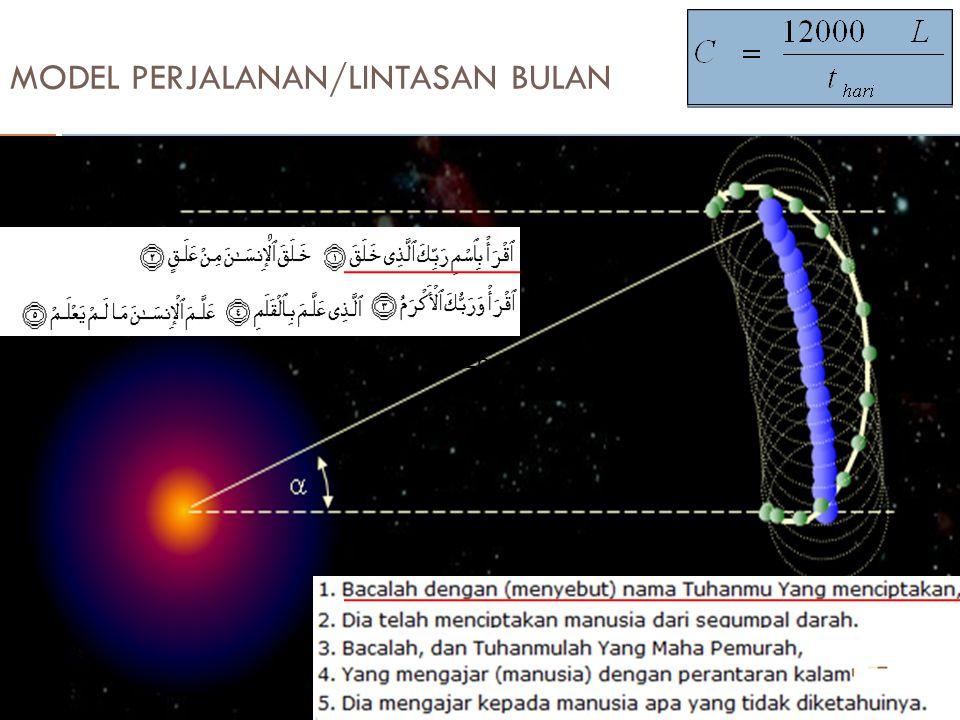 C= 299792.5 km/det t hari = 86164.0906 det Jarak = …..?