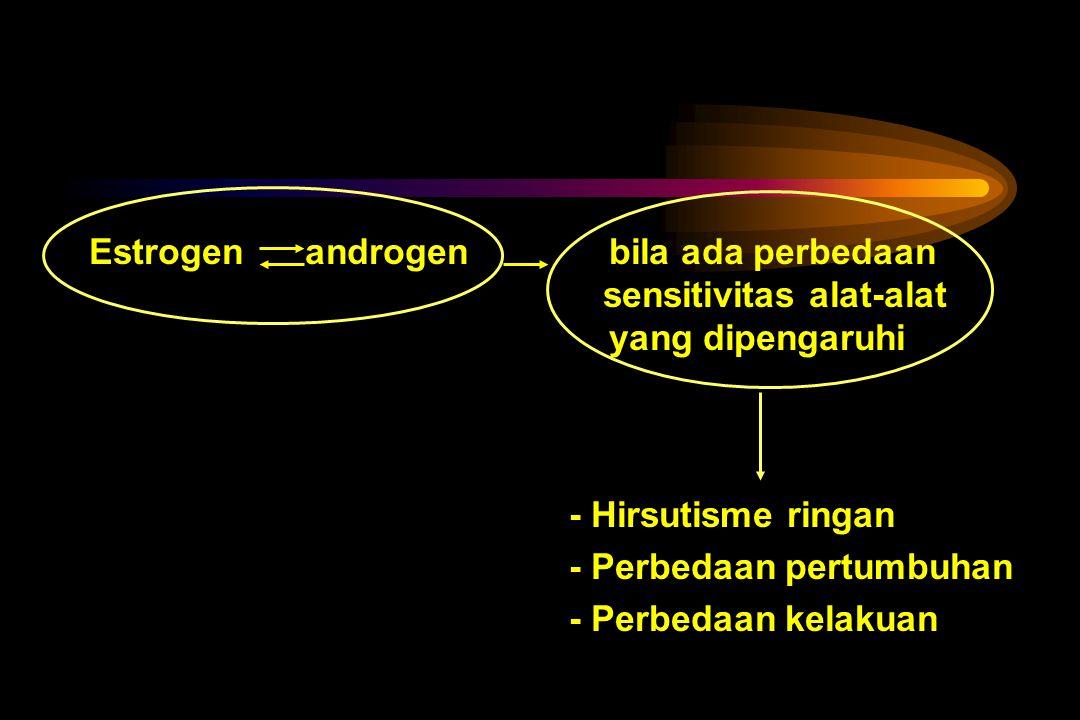 ANDROGEN  Dibentuk ovarium (t.u. sel stroma)  Androgen utama : - Androstenedion (daya androgen lemah) perifer : - testosteron (daya androgen kuat) 
