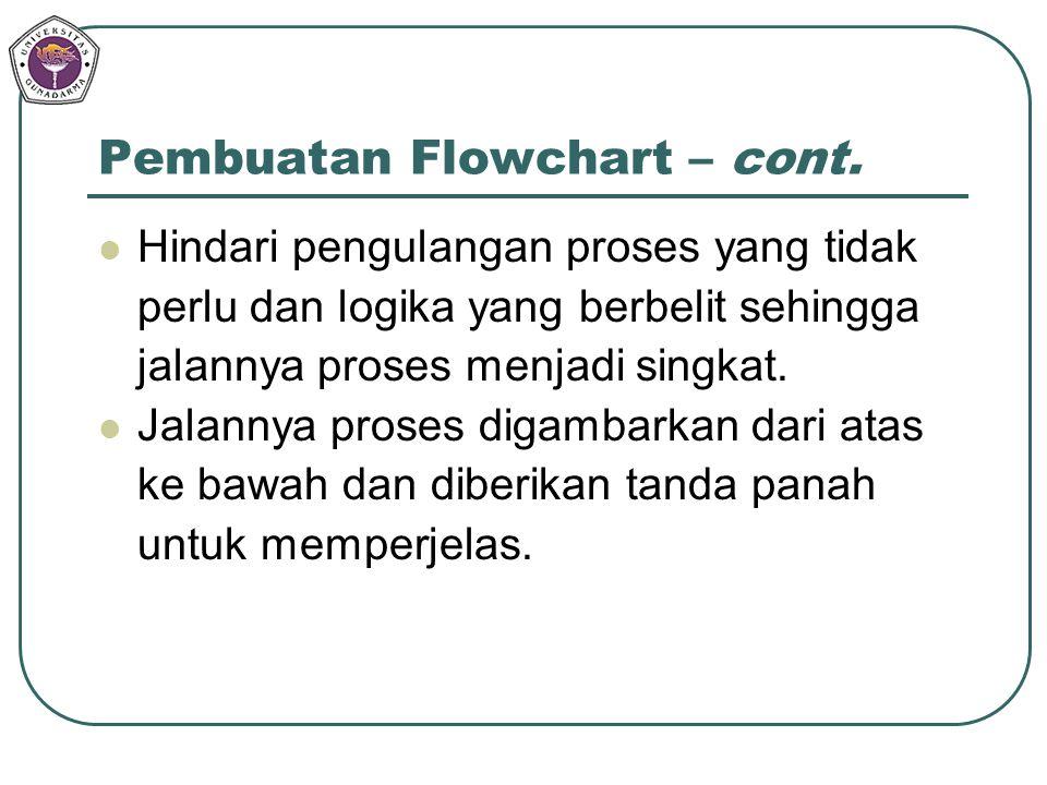 Pembuatan Flowchart – cont. Hindari pengulangan proses yang tidak perlu dan logika yang berbelit sehingga jalannya proses menjadi singkat. Jalannya pr