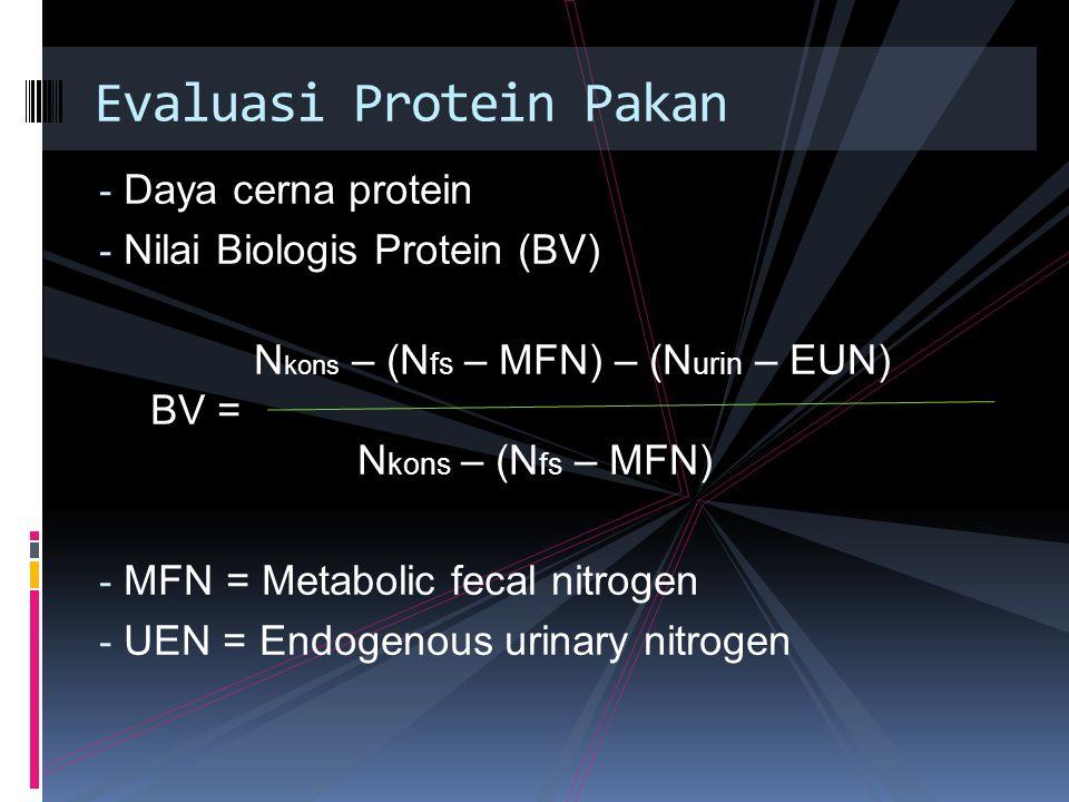 - Daya cerna protein - Nilai Biologis Protein (BV) N kons – (N fs – MFN) – (N urin – EUN) BV = N kons – (N fs – MFN) - MFN = Metabolic fecal nitrogen - UEN = Endogenous urinary nitrogen Evaluasi Protein Pakan