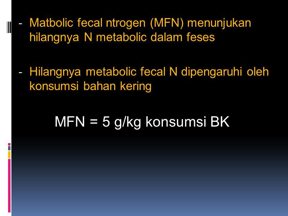 - Matbolic fecal ntrogen (MFN) menunjukan hilangnya N metabolic dalam feses - Hilangnya metabolic fecal N dipengaruhi oleh konsumsi bahan kering MFN = 5 g/kg konsumsi BK