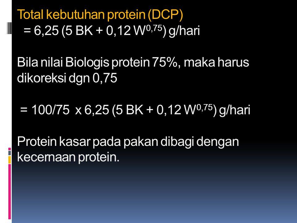 Total kebutuhan protein (DCP) = 6,25 (5 BK + 0,12 W 0,75 ) g/hari Bila nilai Biologis protein 75%, maka harus dikoreksi dgn 0,75 = 100/75 x 6,25 (5 BK + 0,12 W 0,75 ) g/hari Protein kasar pada pakan dibagi dengan kecernaan protein.