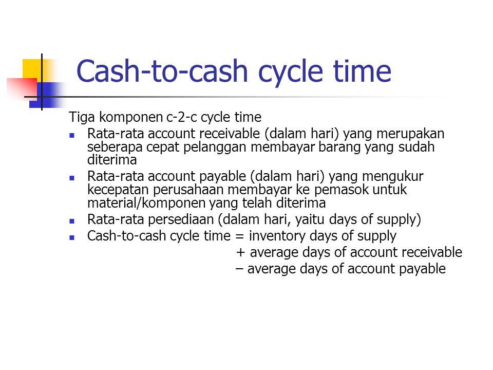 Cash-to-cash cycle time Tiga komponen c-2-c cycle time Rata-rata account receivable (dalam hari) yang merupakan seberapa cepat pelanggan membayar bara