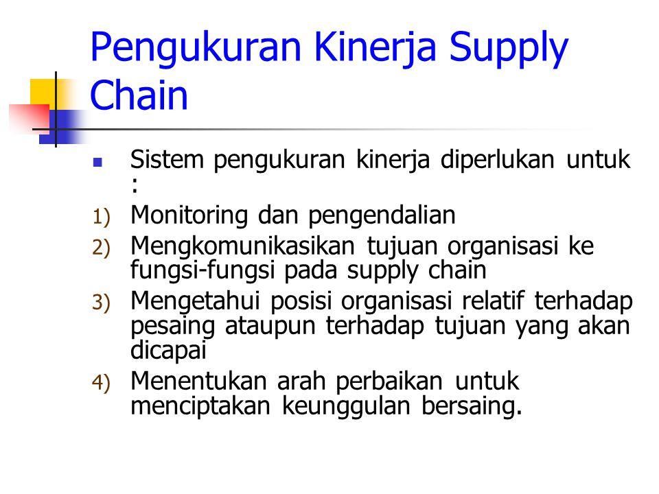 Sistem pengukuran kinerja diperlukan untuk : 1) Monitoring dan pengendalian 2) Mengkomunikasikan tujuan organisasi ke fungsi-fungsi pada supply chain