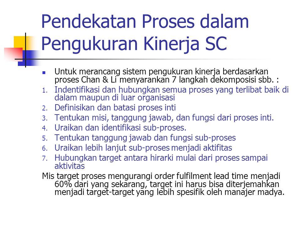 Pendekatan Proses dalam Pengukuran Kinerja SC Untuk merancang sistem pengukuran kinerja berdasarkan proses Chan & Li menyarankan 7 langkah dekomposisi