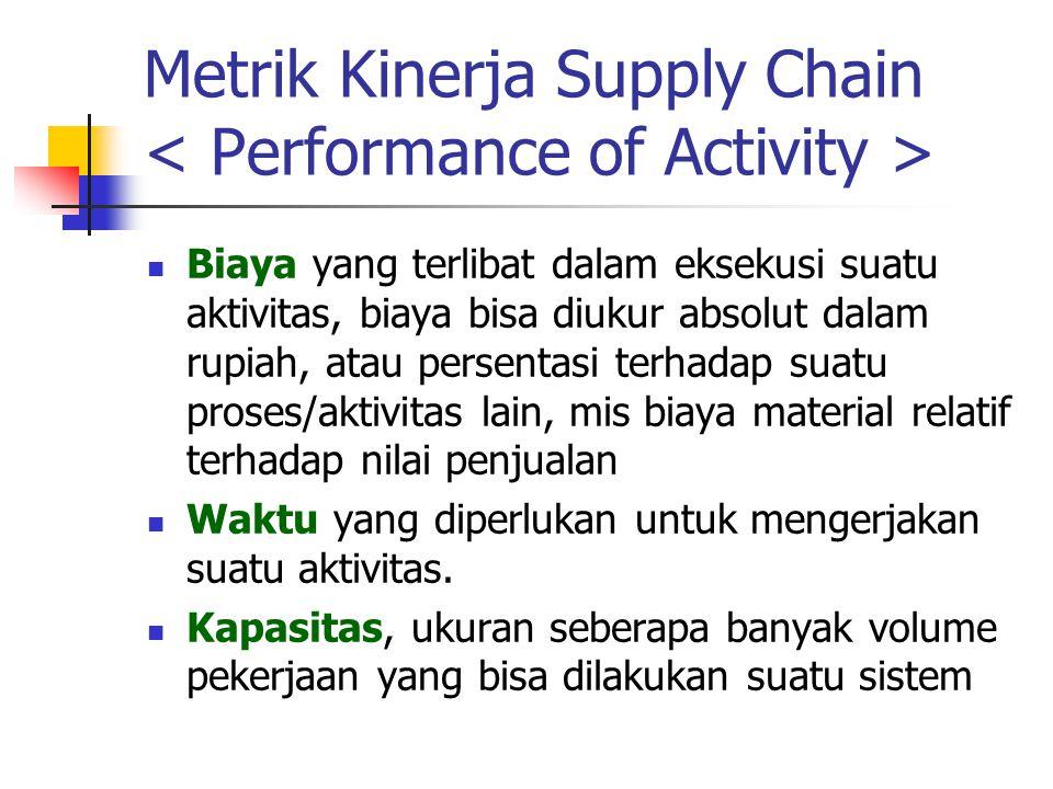 Metrik Kinerja Supply Chain Kapabilitas, kemampuan supply chain melakukan suatu aktivitas, dengan sub-dimensi al sbb.:  Reliabilitas ( kehandalan ), mengukur kemampuan supply chain untuk secara konsisten memenuhi janji (deviasi kecil)  Aviability (ketersediaan / kesiapan), kemampuan supply chain untuk menyediakan produk atau jasa pada waktu yang diperlukan  Flexibility, kemampuan supply chain untuk cepat berubah sesuai dengan kebutuhan output ataupun pekerjaan yang harus dilakukan, mis fleksibilitas pengadaan, fleksibilitas produksi, fleksibilitas pengiriman.