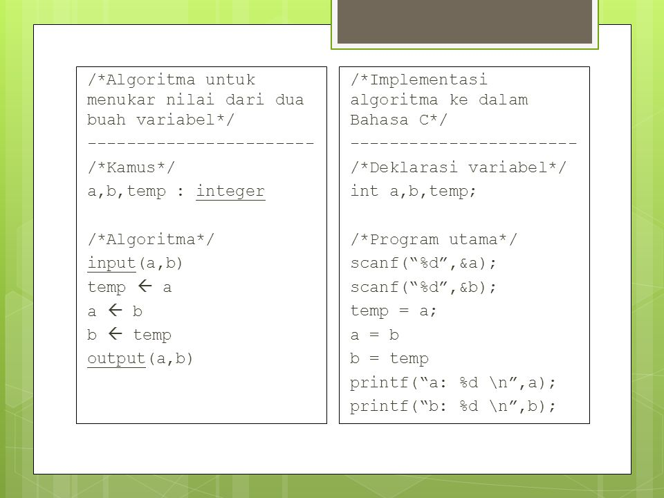 /*Algoritma untuk menentukan kategori berat badan*/ ---------------------------------------------------------- /*Kamus*/ berat,tinggi: integer bbi,persentase,selisih: real kategori: string /*Algoritma*/ input(berat,tinggi) bbi  (tinggi-100) * 0.9 selisih  tinggi - bbi If (selisih < 0) then selisih  -1 * selisih/*untuk mempositifkan nilai selisih jika selisihnya bernilai negatif*/ persentase  (bbi / tinggi) * 1