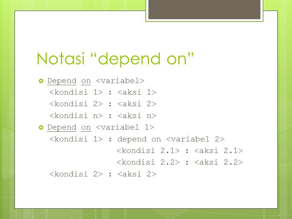/*Algoritma untuk menampilkan nama hari berdasarkan nomor urut hari*/ --------------------------------------------------------------------- /*Kamus*/ idxHari: integer [1..7] hari: string /*Algoritma*/ input(idxHari) Depend on (idxHari) 1 : hari  'Senin' 2 : hari  'Selasa' 3 : hari  'Rabu' 4 : hari  'Kamis' 5 : hari  'Jumat' 6 : hari  'Sabtu' 7 : hari  'Minggu' output(hari) If (hari = 'Sabtu') or (hari = 'Minggu') then output('HOREEE…!!!') else output('hmmmm…')
