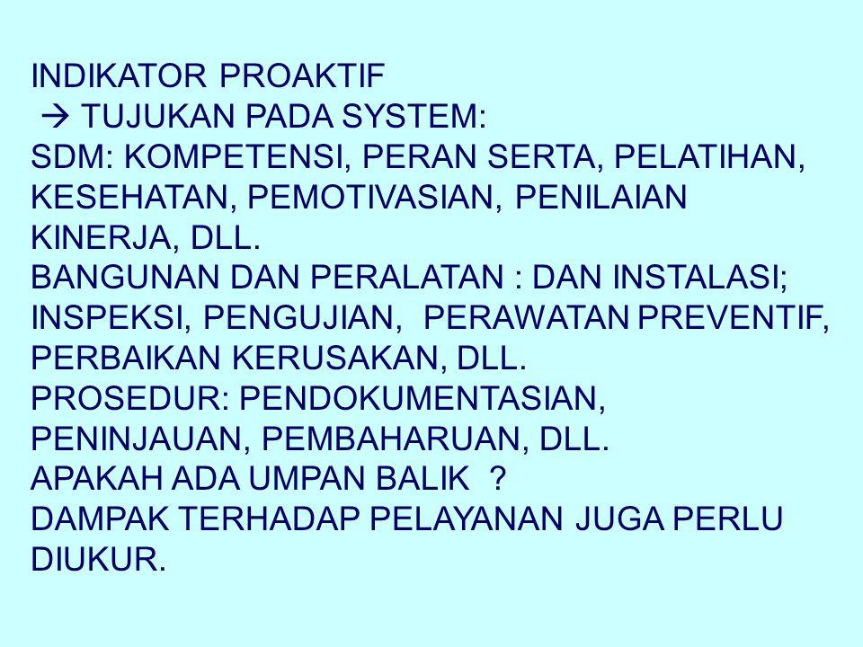 INDIKATOR PROAKTIF  TUJUKAN PADA SYSTEM: SDM: KOMPETENSI, PERAN SERTA, PELATIHAN, KESEHATAN, PEMOTIVASIAN, PENILAIAN KINERJA, DLL. BANGUNAN DAN PERAL