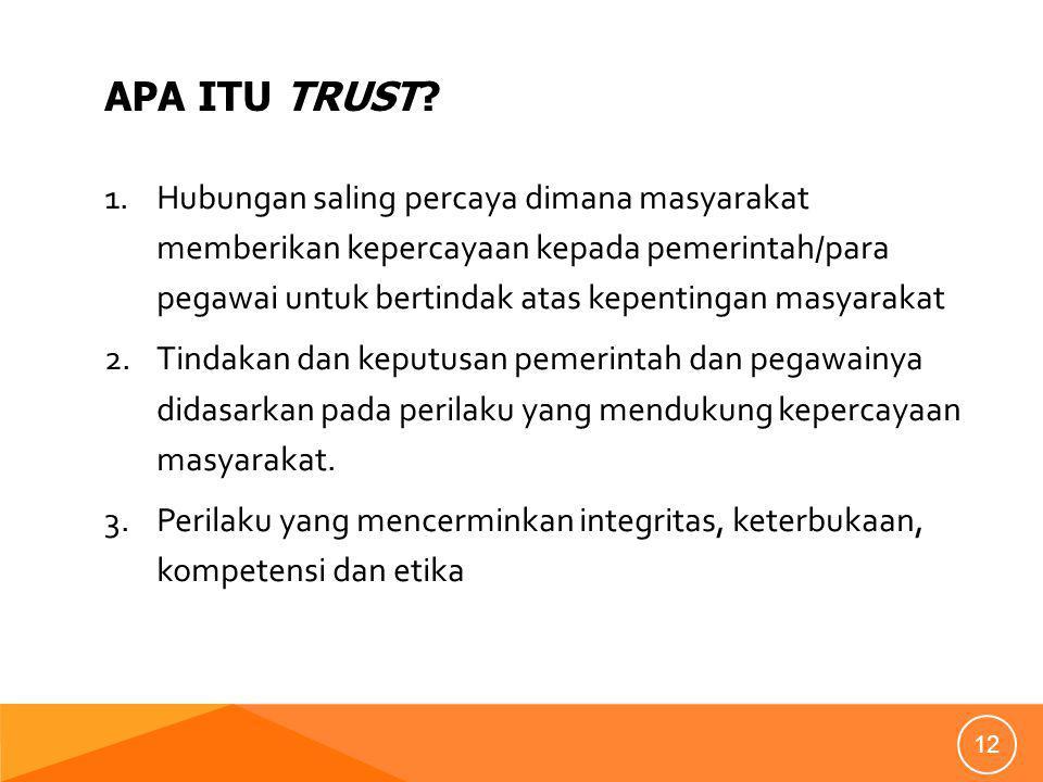 APA ITU TRUST.