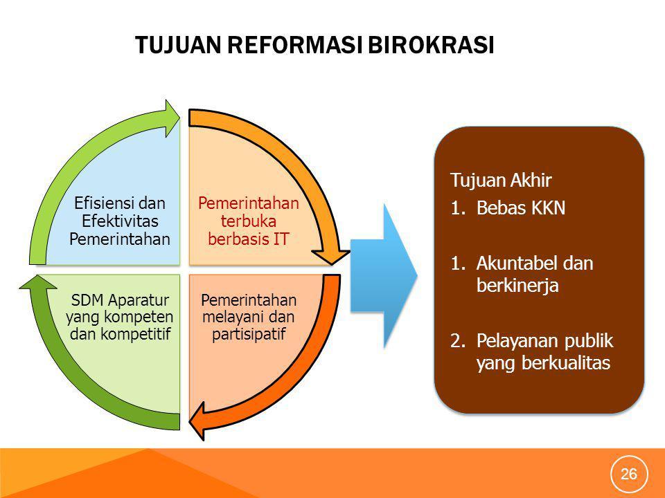 TUJUAN REFORMASI BIROKRASI 26 Pemerintahan terbuka berbasis IT Pemerintahan melayani dan partisipatif SDM Aparatur yang kompeten dan kompetitif Efisiensi dan Efektivitas Pemerintahan Tujuan Akhir 1.Bebas KKN 1.Akuntabel dan berkinerja 2.Pelayanan publik yang berkualitas Tujuan Akhir 1.Bebas KKN 1.Akuntabel dan berkinerja 2.Pelayanan publik yang berkualitas