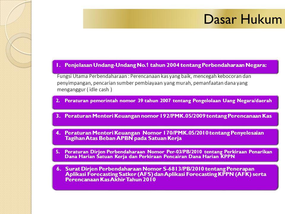1. Penjelasan Undang-Undang No. 1 tahun 2004 tentang Perbendaharaan Negara: 2.Peraturan pemerintah nomor 39 tahun 2007 tentang Pengelolaan Uang Negara