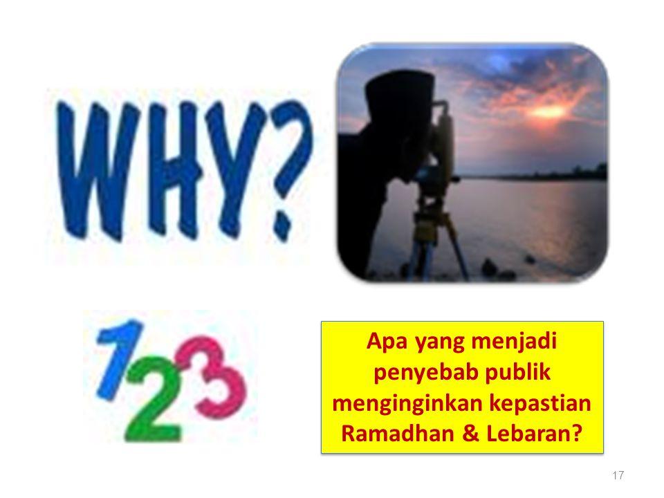 17 Apa yang menjadi penyebab publik menginginkan kepastian Ramadhan & Lebaran?