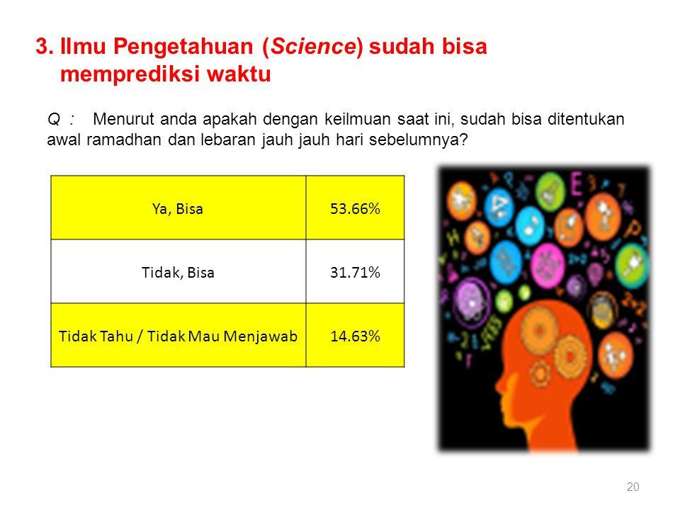 20 3. Ilmu Pengetahuan (Science) sudah bisa memprediksi waktu Ya, Bisa53.66% Tidak, Bisa31.71% Tidak Tahu / Tidak Mau Menjawab14.63% Q : Menurut anda