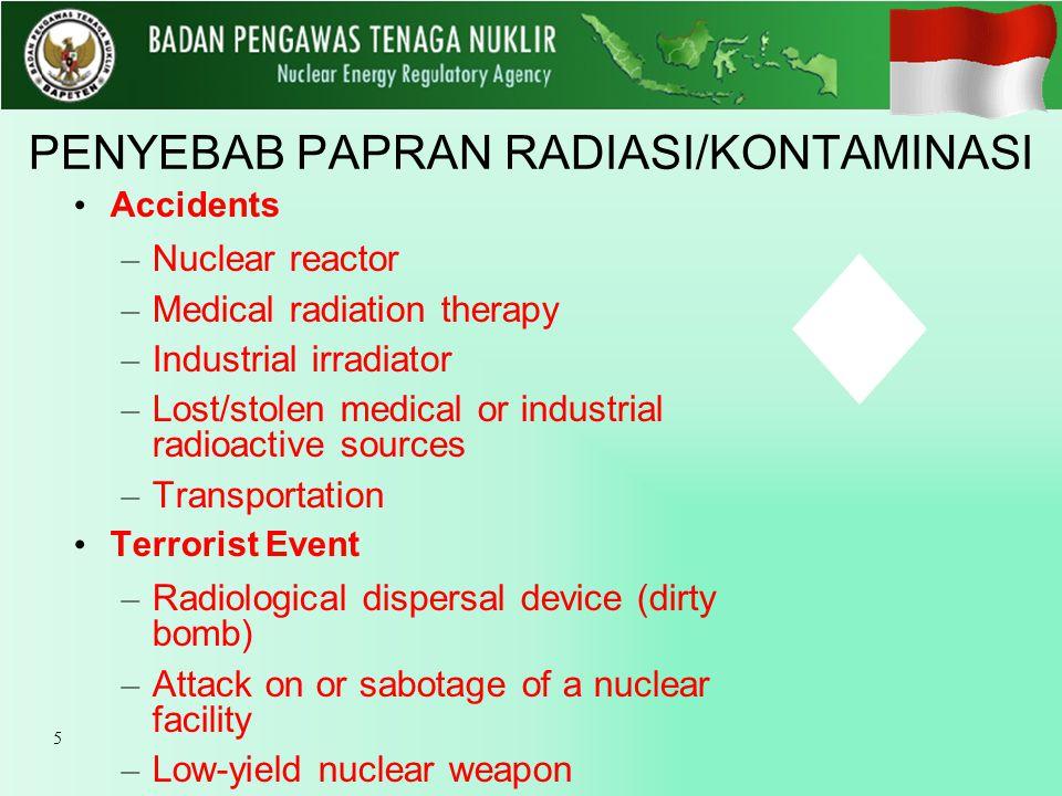 Tipe Potensi Bahaya Radiasi 6 KONTAMINASI - –Eksternal: Zat radioaktif menempel di kulit –Internal: Terhirup, masuk melalui kulit, tertelan External Exposure Kontaminasi Internal Kontaminasi Eksternal