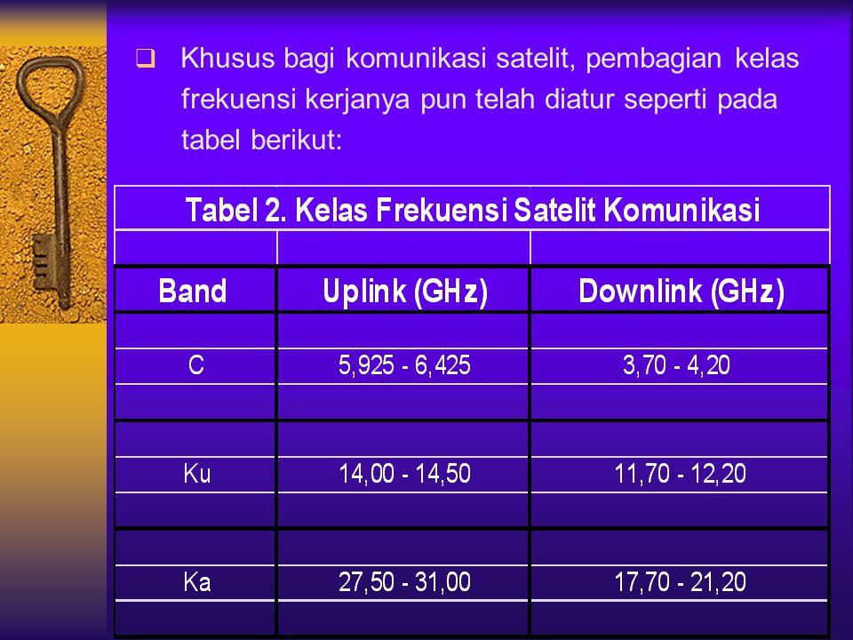  Khusus bagi komunikasi satelit, pembagian kelas frekuensi kerjanya pun telah diatur seperti pada tabel berikut: