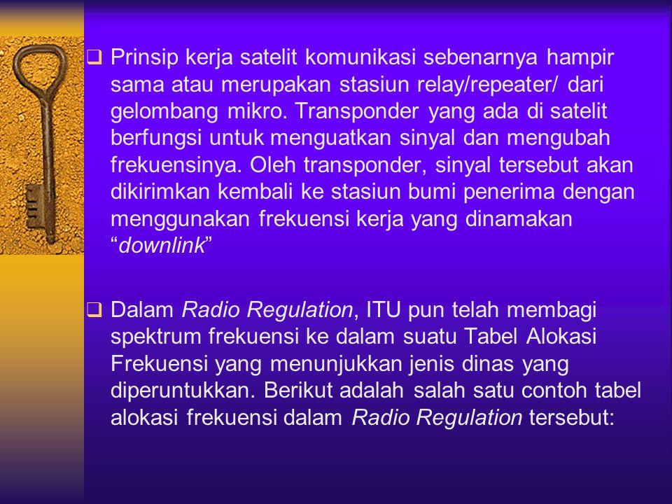  Prinsip kerja satelit komunikasi sebenarnya hampir sama atau merupakan stasiun relay/repeater/ dari gelombang mikro. Transponder yang ada di satelit