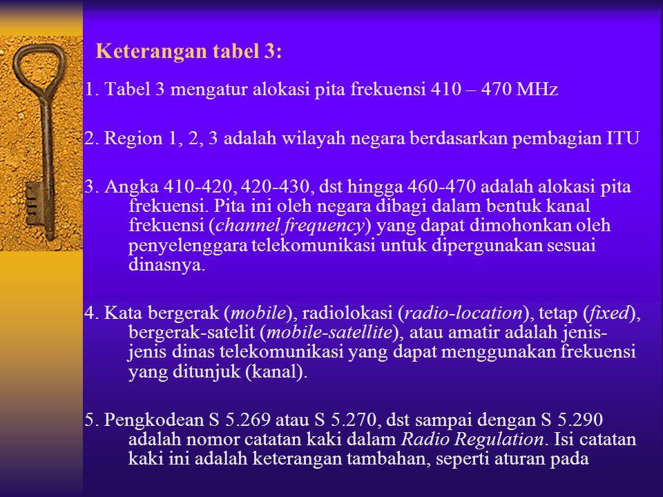 Keterangan tabel 3: 1. Tabel 3 mengatur alokasi pita frekuensi 410 – 470 MHz 2. Region 1, 2, 3 adalah wilayah negara berdasarkan pembagian ITU 3. Angk
