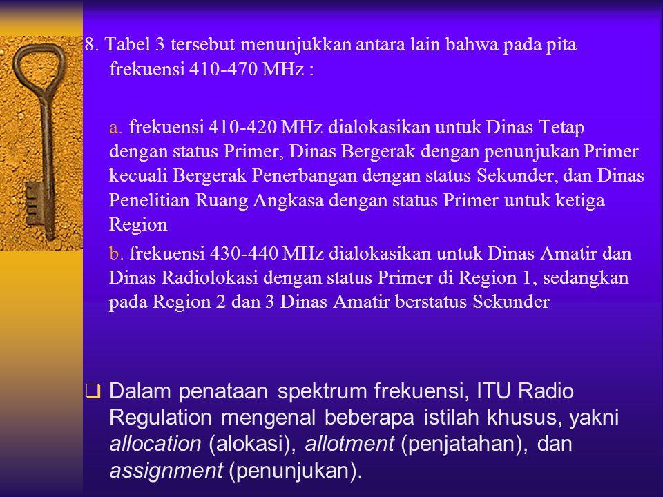 8. Tabel 3 tersebut menunjukkan antara lain bahwa pada pita frekuensi 410-470 MHz : a. frekuensi 410-420 MHz dialokasikan untuk Dinas Tetap dengan sta