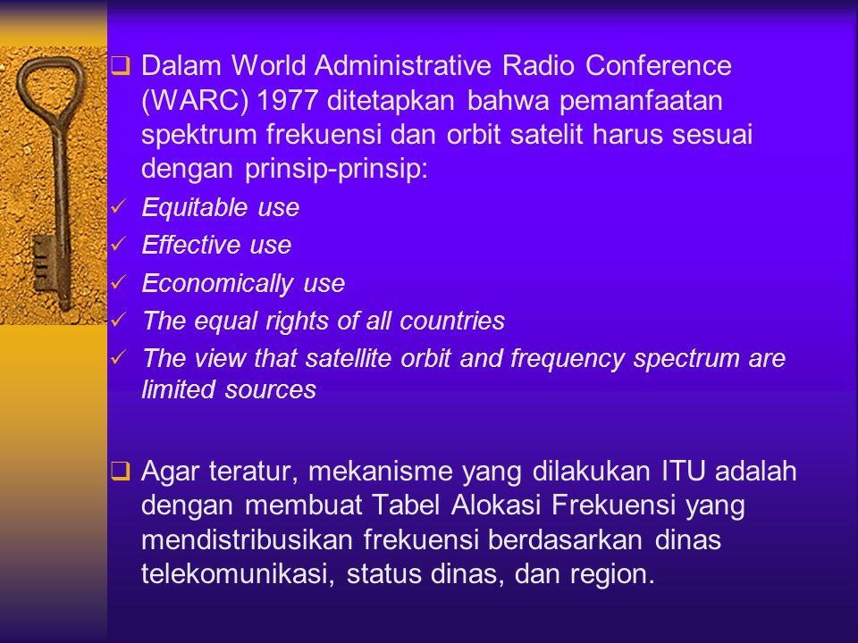  Dalam World Administrative Radio Conference (WARC) 1977 ditetapkan bahwa pemanfaatan spektrum frekuensi dan orbit satelit harus sesuai dengan prinsi
