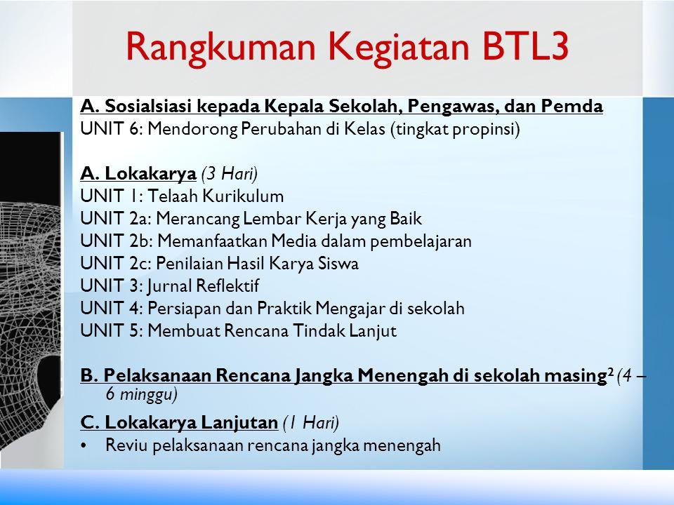 Rangkuman Kegiatan BTL3 A. Sosialsiasi kepada Kepala Sekolah, Pengawas, dan Pemda UNIT 6: Mendorong Perubahan di Kelas (tingkat propinsi) A. Lokakarya