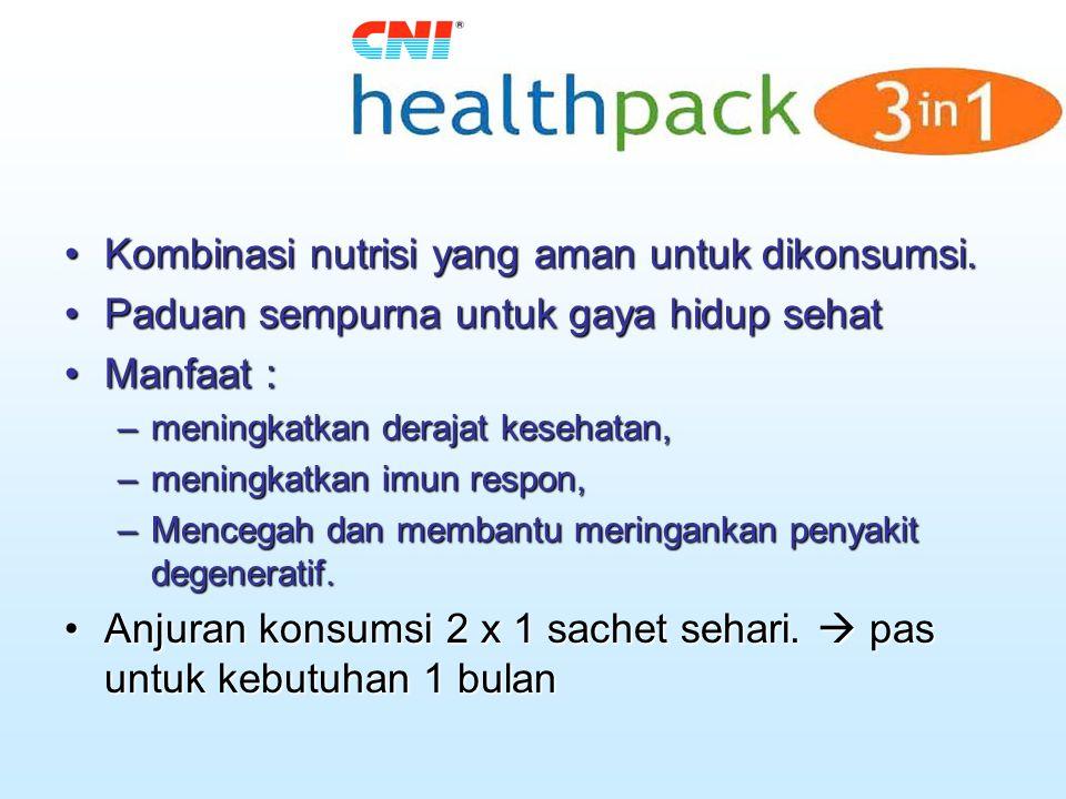 vs Kompetitor CNI Health Pack 3in 1 Life PakNutrilite Double X CNI Investasi mendapatkan kesehatan dengan cara praktis Rp 16.666,- / hari 17 vitamin, 74 mineral, 19 asam amino, phyto nutrient (klorofil & CGF) Nu Skin Memenuhi kebutuhan gizi sehari-hari dalam 1 kemasan praktis Rp 25.000, - hari 17 vitamin, 12 mineral, phyto nutrient Amway Menjamin kebutuhan nutrisi untuk kesehatan optimum Rp 16.000,- / hari 12 vitamin, 13 mineral, phyto nutrient