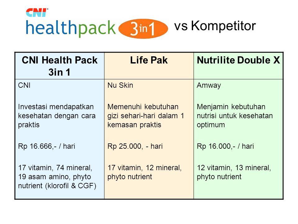 VS vs Kompetitor Kandungan vitamin dan mineral lebih lengkap Mengandung asam amino Kandungan CGF dan klorofil yang sangat bermanfaat bagi kesehatan Harga terjangkau dengan kandungan gizi lebih baik Kemasan praktis, kualitas terjamin