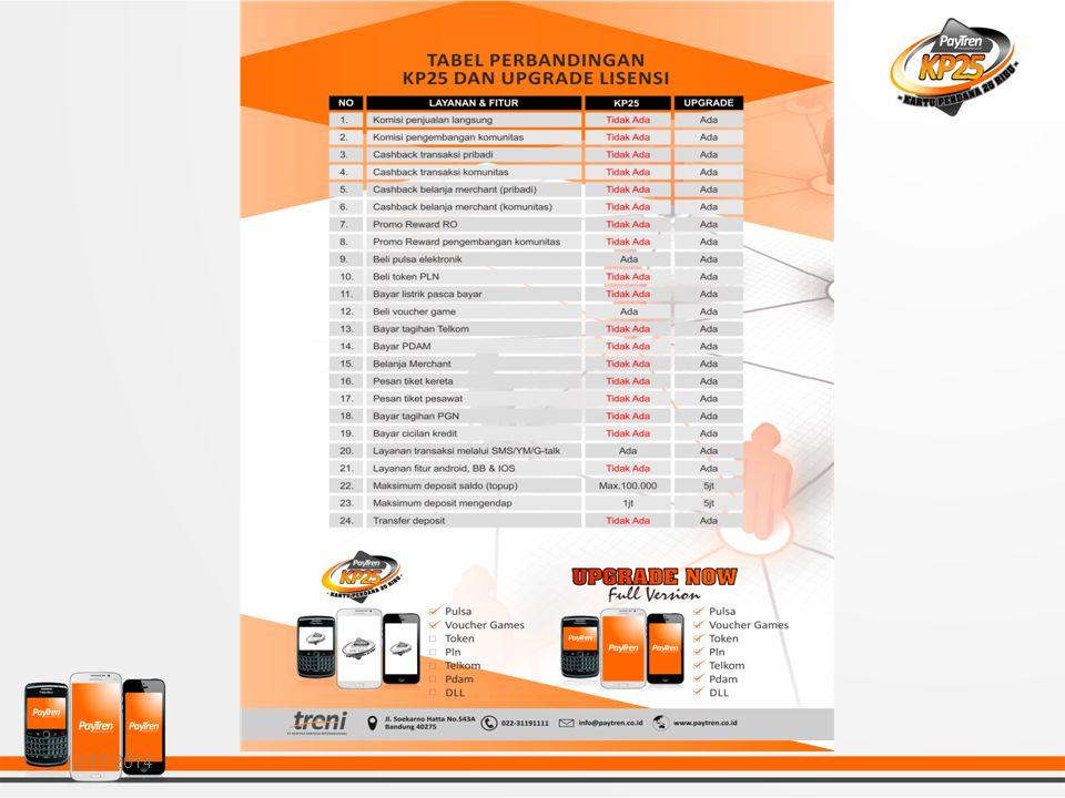 Terimakasih Untuk INFO lebih lengkap dapat menghubungi Agency terdekat atau langsung ke: PT.