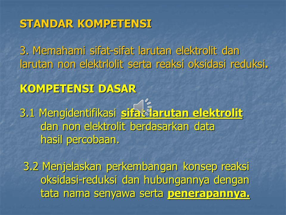 STANDAR KOMPETENSI 3.